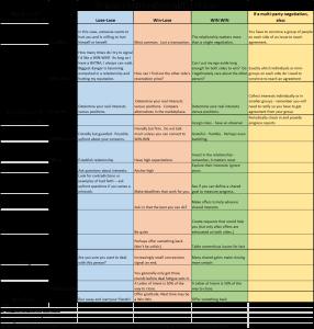neg framework